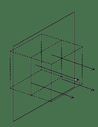EM_GaussianPlane